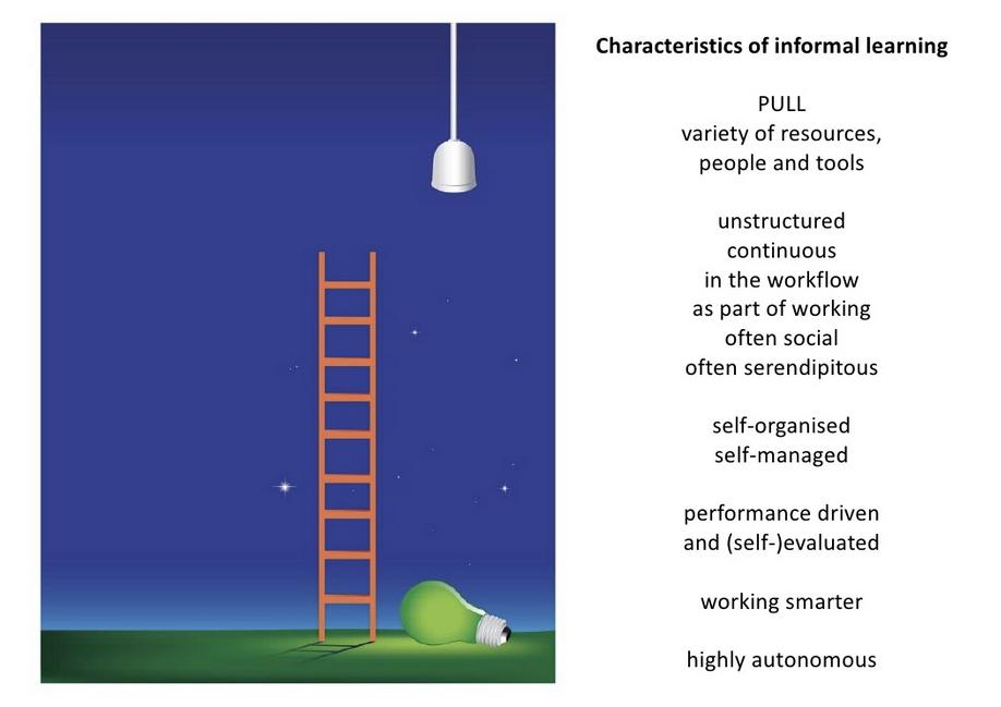 Karakteristieken van informeel leren C4LPT